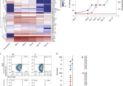 Nature Medicine:结直肠癌患者要不要接种COVID-19疫苗
