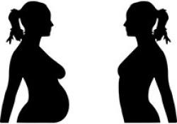 """2021 USPSTF建议声明:孕期健康<font color=""""red"""">体重</font>和<font color=""""red"""">体重</font>增加的行为咨询干预"""