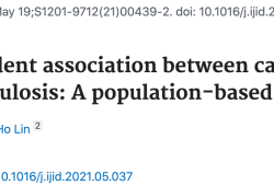 癌症和结核病风险之间的时间依赖性关联:一项基于人群的队列研究