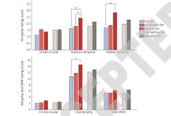 Neurology:帕金森患者,体位性低血压和脑萎缩相关