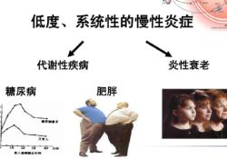 "Nature Aging:人类首次拥有预测衰老和疾病<font color=""red"">的</font>能力:<font color=""red"">斯坦</font><font color=""red"">福</font>学者开发基于AI<font color=""red"">的</font>炎症衰老时钟-iAge"