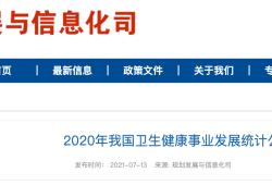 2020 年我国卫生健康事业发展统计公报发布最新全国医院、医生数量