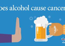 "适度饮酒与较高<font color=""red"">的</font>癌症风险相关"