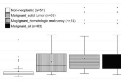 Radiology:功能MRI的新板块:DSCMRI技术在直肠癌患者中的应用