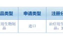 协和麒麟mogamulizumab单抗在中国递交上市申请,用于皮肤T细胞淋巴瘤