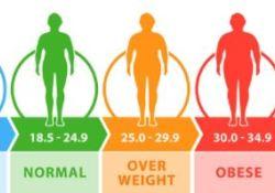 Lancet:57个国家68万人数据——即使BMI为正常上限,糖尿病风险仍增4成!