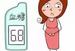 AJOG:胰岛素抵抗亚型是妊娠期葡萄糖不耐受女性不良妊娠结局的高危亚型
