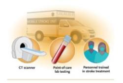 NEJM:移动中风治疗单位(MSUs)对急性缺血性中风患者预后的影响