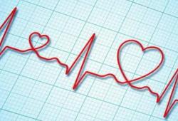 Circulation:早期心律控制治疗给心衰合并房颤的患者带来的临床益处