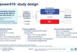 Lancet:EGFR野生型的早期NSCLC患者,免疫治疗获益显著(IMpower010研究)