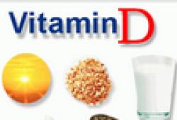 Am J Clin Nutr:补充维生素D可以降低绝经后乳腺癌风险