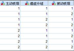 """<font color=""""red"""">SPSS</font>分析<font color=""""red"""">实战</font>:CMH<font color=""""red"""">检验</font>(分层<font color=""""red"""">卡</font><font color=""""red"""">方</font><font color=""""red"""">检验</font>)"""