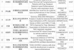 2018年風濕病學領域華人學者又有哪些新發現?