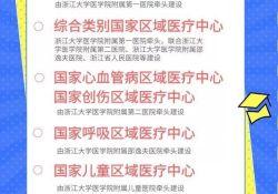 "8家医院入选<font color=""red"">国家</font><font color=""red"">区域</font><font color=""red"">医疗</font><font color=""red"">中心</font>,浙江迎来生命健康科创高地新时代"