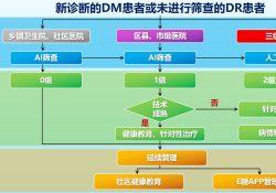 """河南省人民医院""""糖悦圈""""为何能夺得品管圈大赛冠军"""