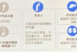 郭晓蕙教授:基层糖尿病教育与管理 | CDS2019