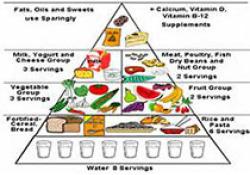 "Diabetologia:成年早期累积平均<font color=""red"">饮食</font>模式得分与2型<font color=""red"">糖尿</font><font color=""red"">病</font>发病风险?"