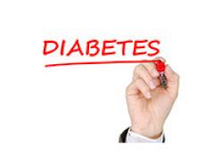 "Diabetologia:2型糖尿病患者血糖变化与<font color=""red"">下肢</font><font color=""red"">截肢</font>发生率的关系?"